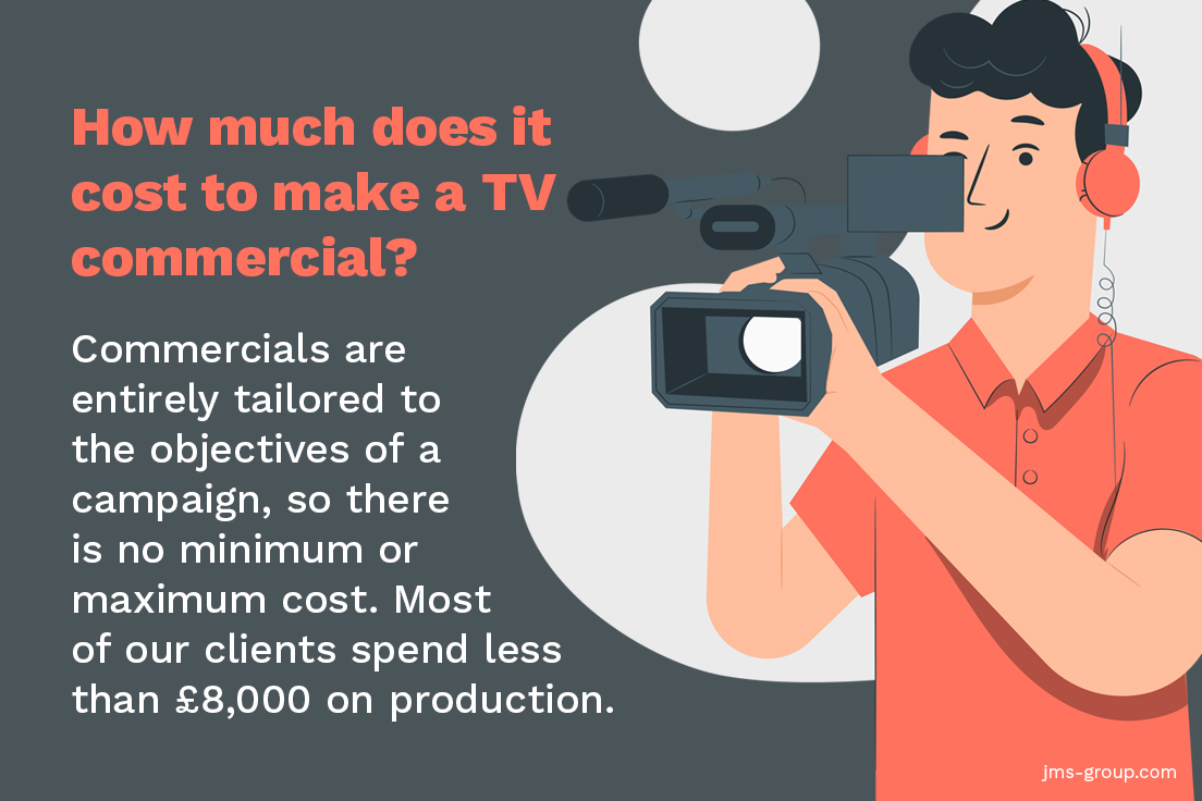How much does it cost to make a TV commercial?