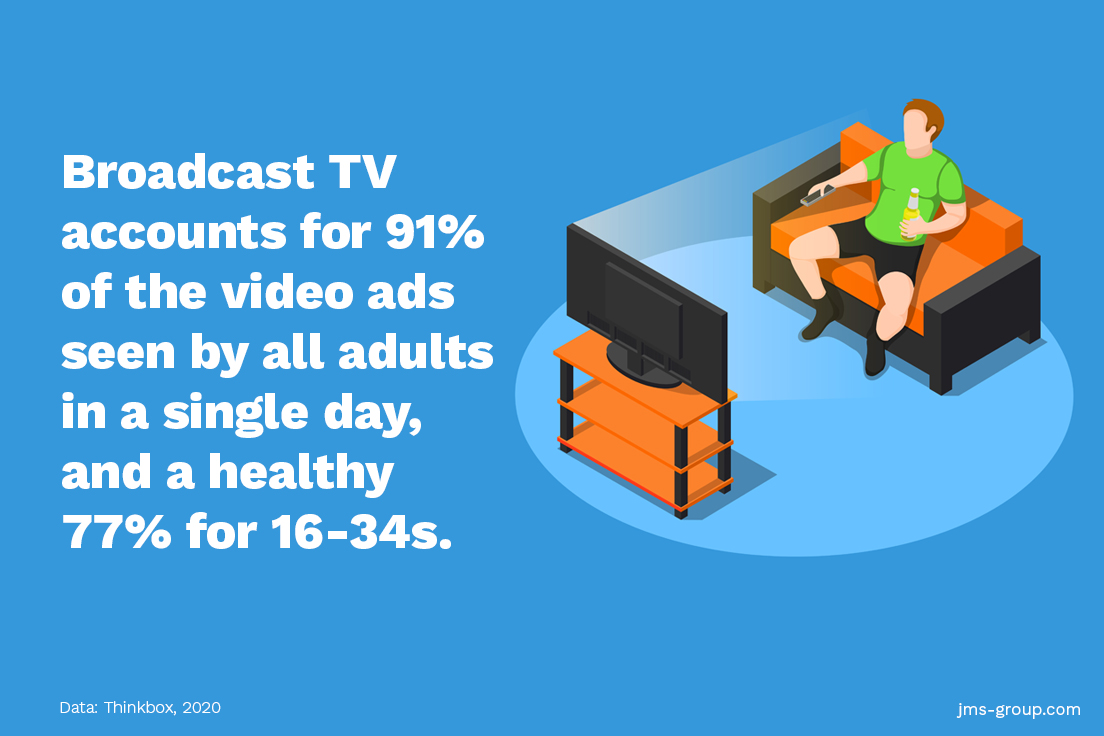 How does TV advertising work?