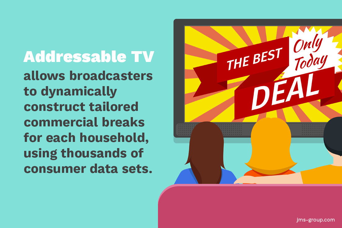 What is addressable TV advertising?